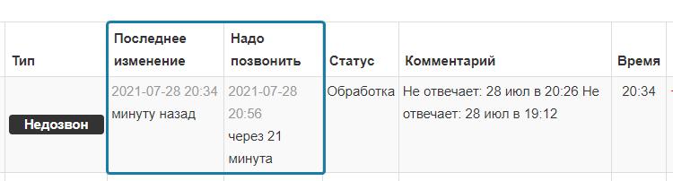 Обновленный заказ в графике Режима прозвона
